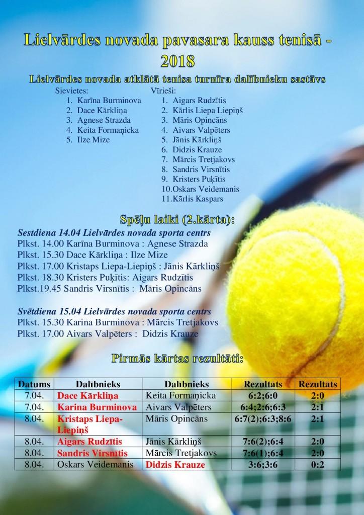 Teniss_novada_cempionats
