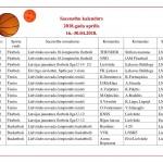 sacensibu_kalendars_16_30_aprilis_18